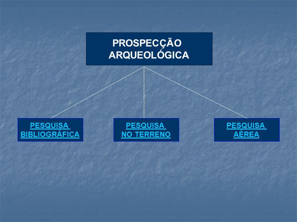 PROSPECÇÃO ARQUEOLÓGICA