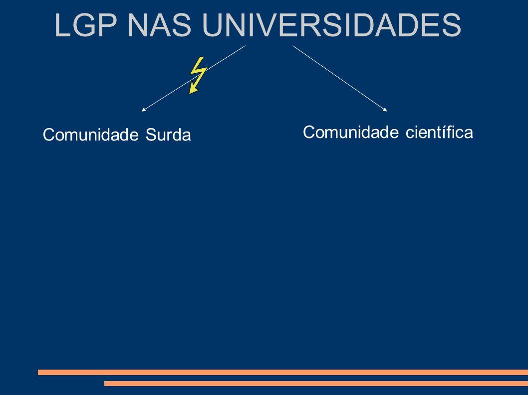 LGP NAS UNIVERSIDADES Comunidade Surda Comunidade científica