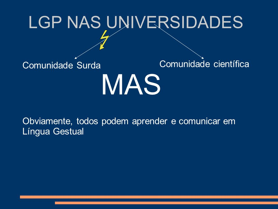MAS LGP NAS UNIVERSIDADES Comunidade científica Comunidade Surda
