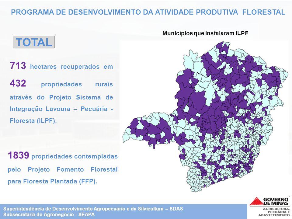 PROGRAMA DE DESENVOLVIMENTO DA ATIVIDADE PRODUTIVA FLORESTAL