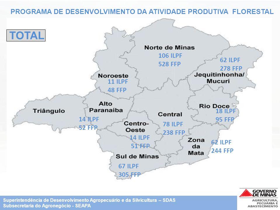 TOTAL PROGRAMA DE DESENVOLVIMENTO DA ATIVIDADE PRODUTIVA FLORESTAL