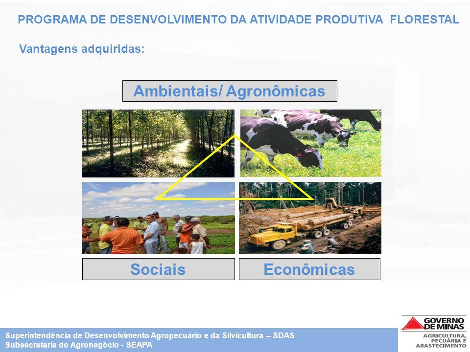 Ambientais/ Agronômicas