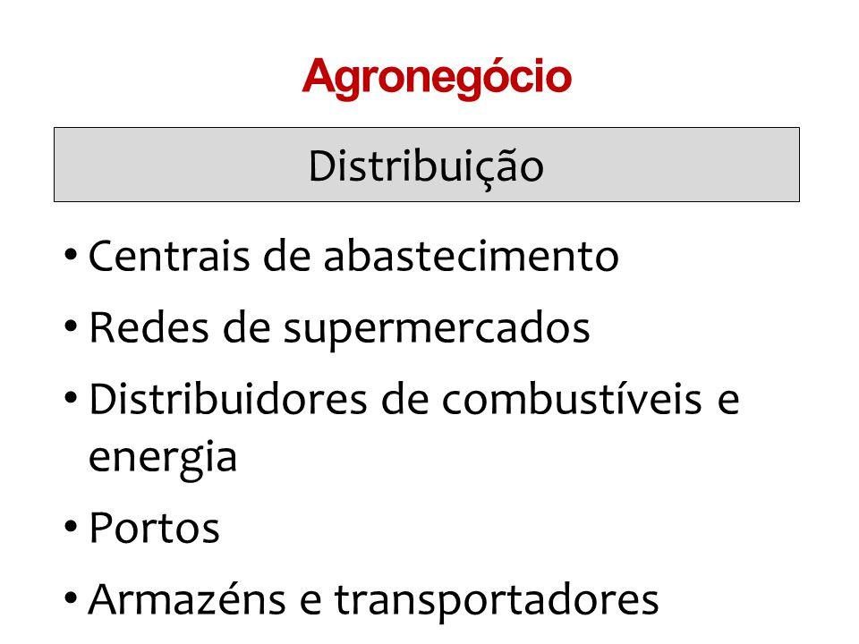 Agronegócio Distribuição. Centrais de abastecimento. Redes de supermercados. Distribuidores de combustíveis e energia.