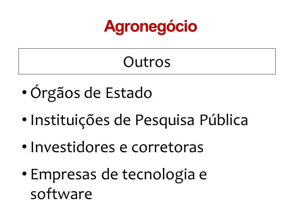 Agronegócio Outros. Órgãos de Estado. Instituições de Pesquisa Pública. Investidores e corretoras.
