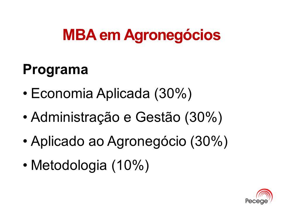 MBA em Agronegócios Programa Economia Aplicada (30%)