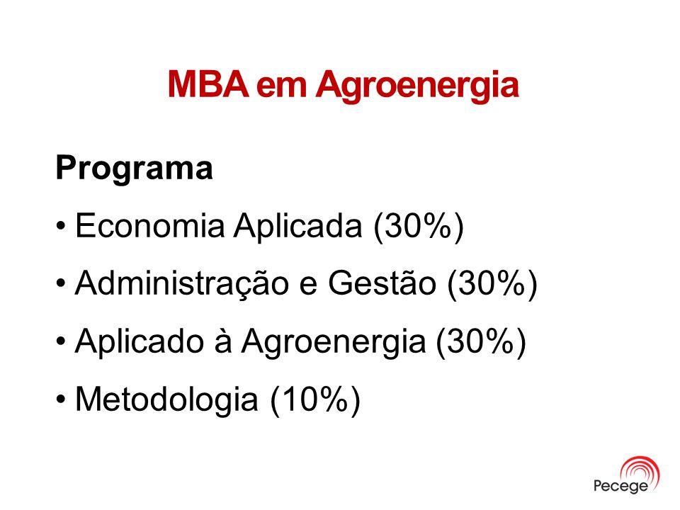 MBA em Agroenergia Programa Economia Aplicada (30%)