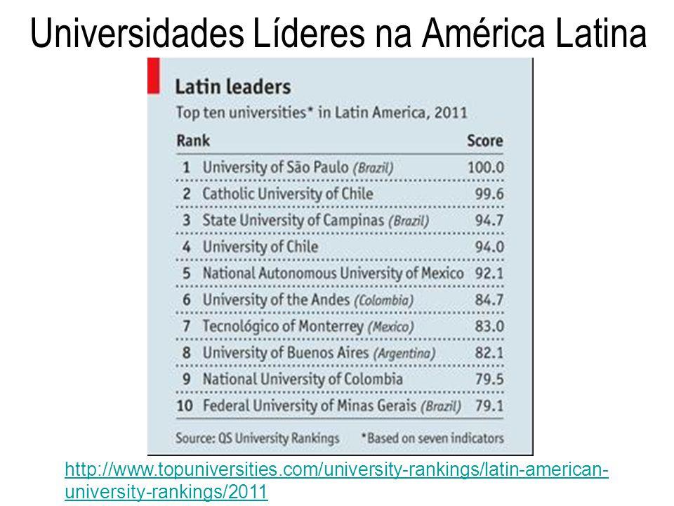 Universidades Líderes na América Latina
