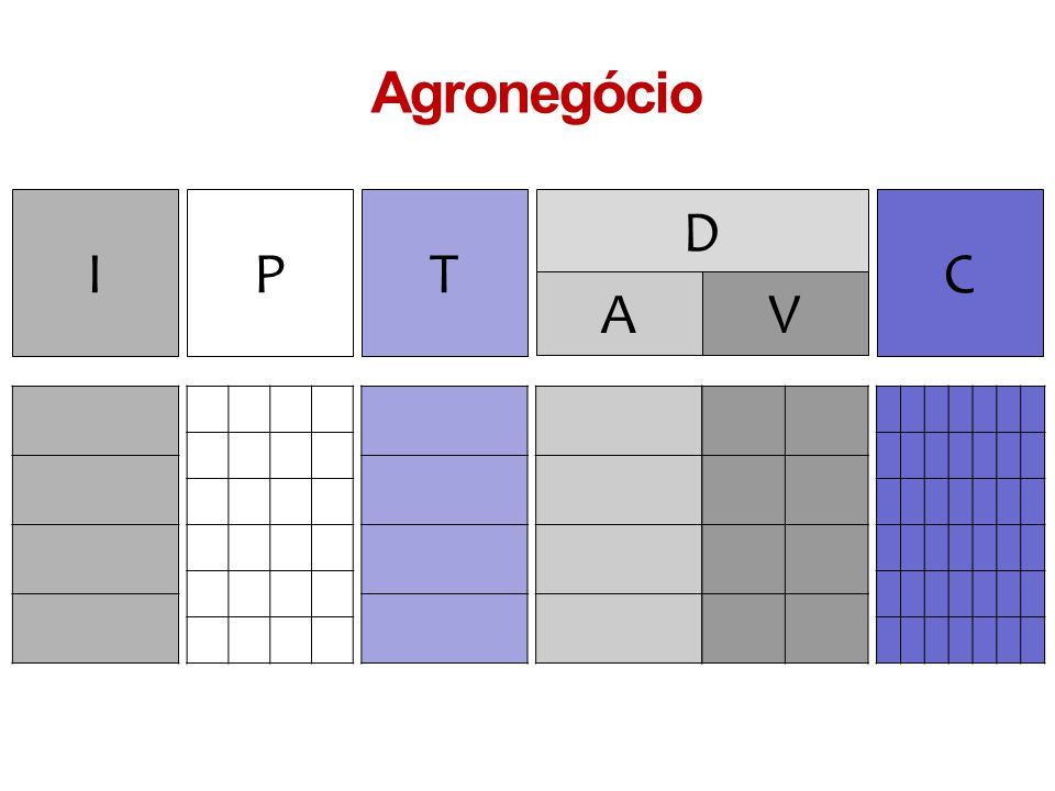 Agronegócio I P T D C A V
