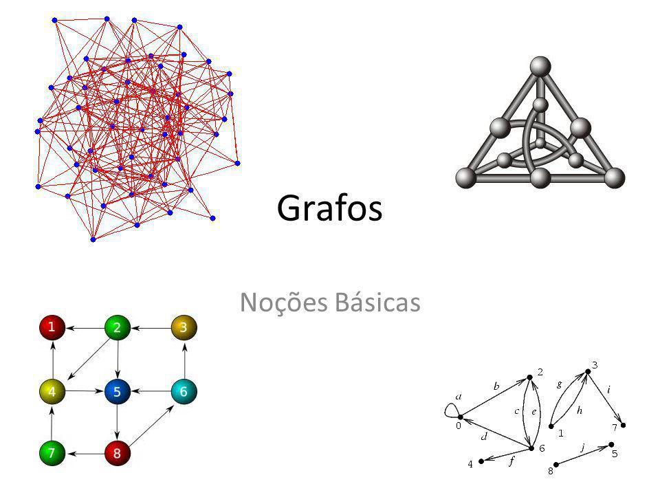 Grafos Noções Básicas