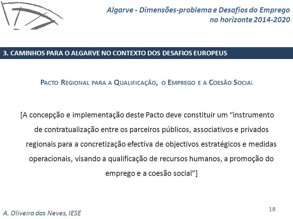 Pacto Regional para a Qualificação, o Emprego e a Coesão Social