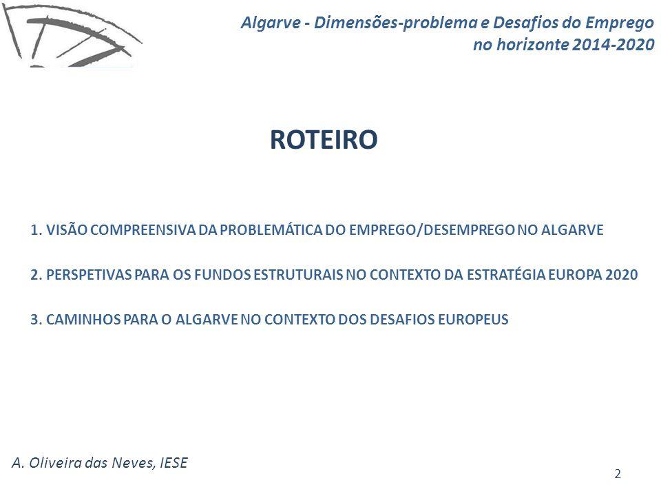 ROTEIRO Algarve - Dimensões-problema e Desafios do Emprego