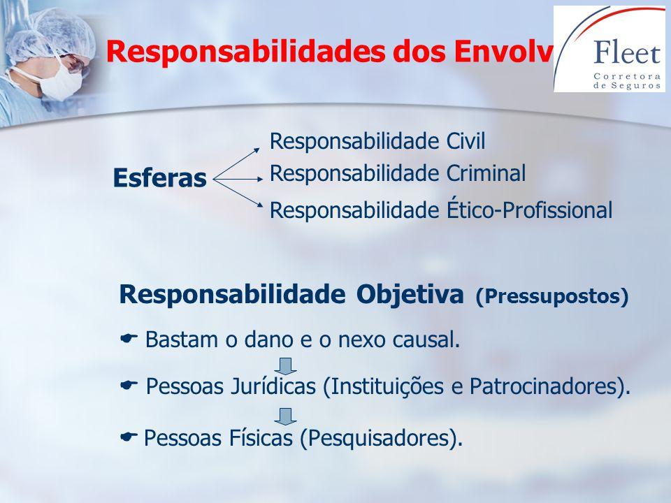 Responsabilidades dos Envolvidos