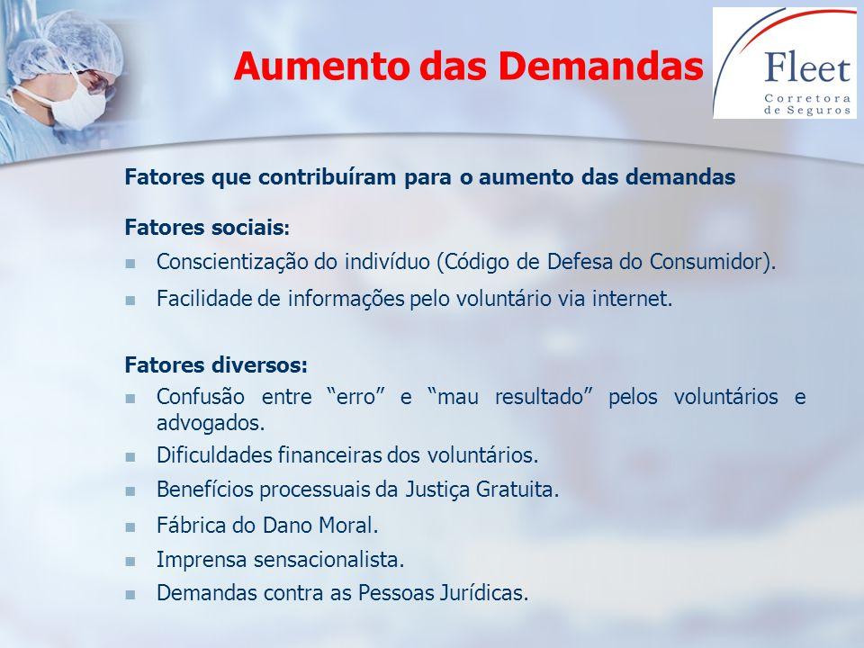 Aumento das Demandas Fatores que contribuíram para o aumento das demandas. Fatores sociais: