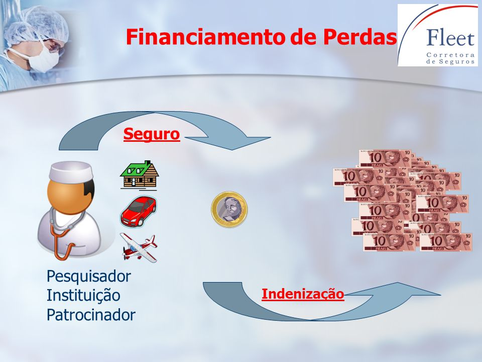 Financiamento de Perdas