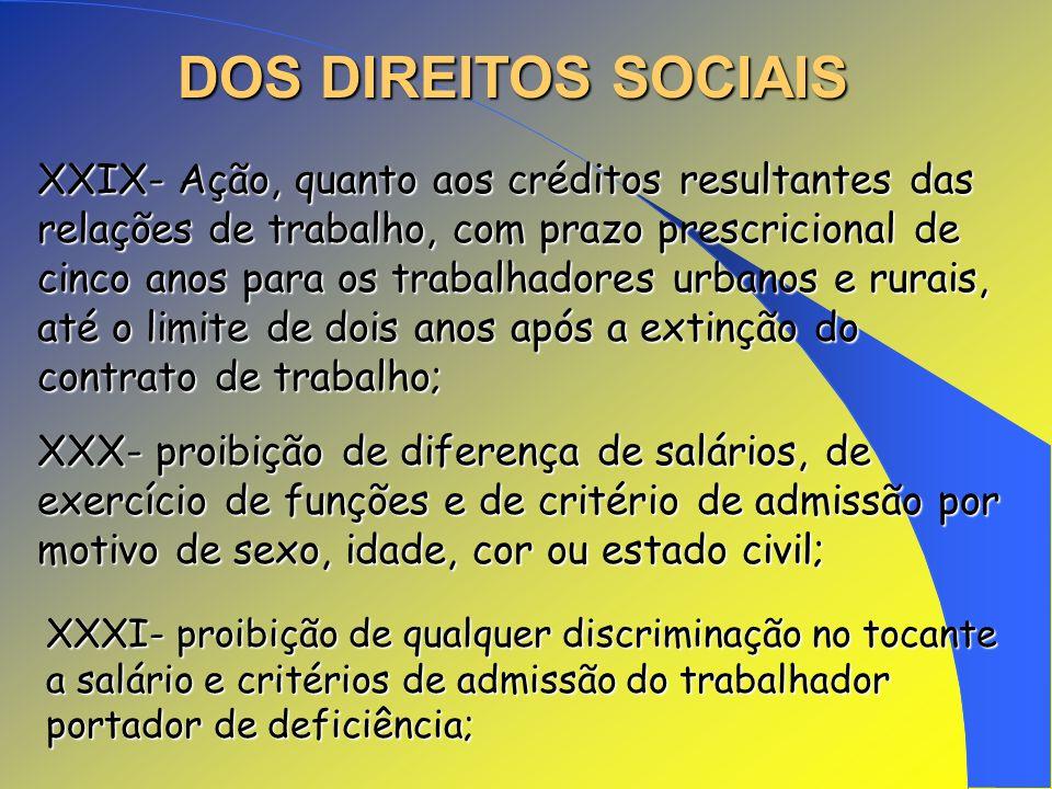 DOS DIREITOS SOCIAIS