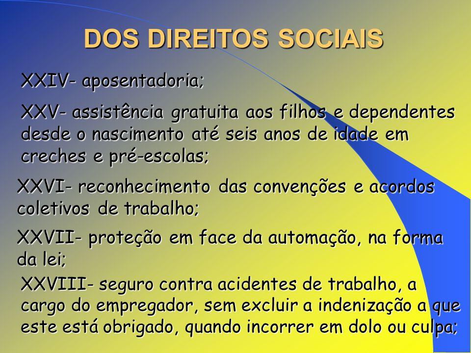 DOS DIREITOS SOCIAIS XXIV- aposentadoria;