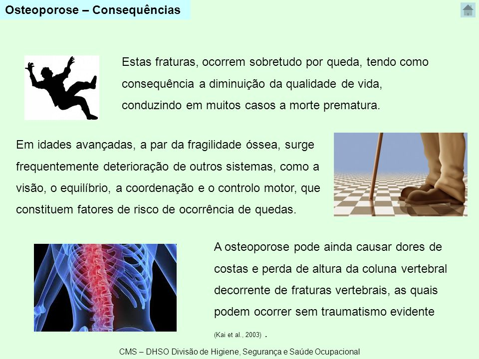 Osteoporose – Consequências