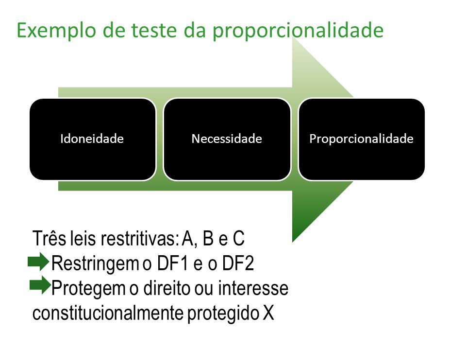 Exemplo de teste da proporcionalidade