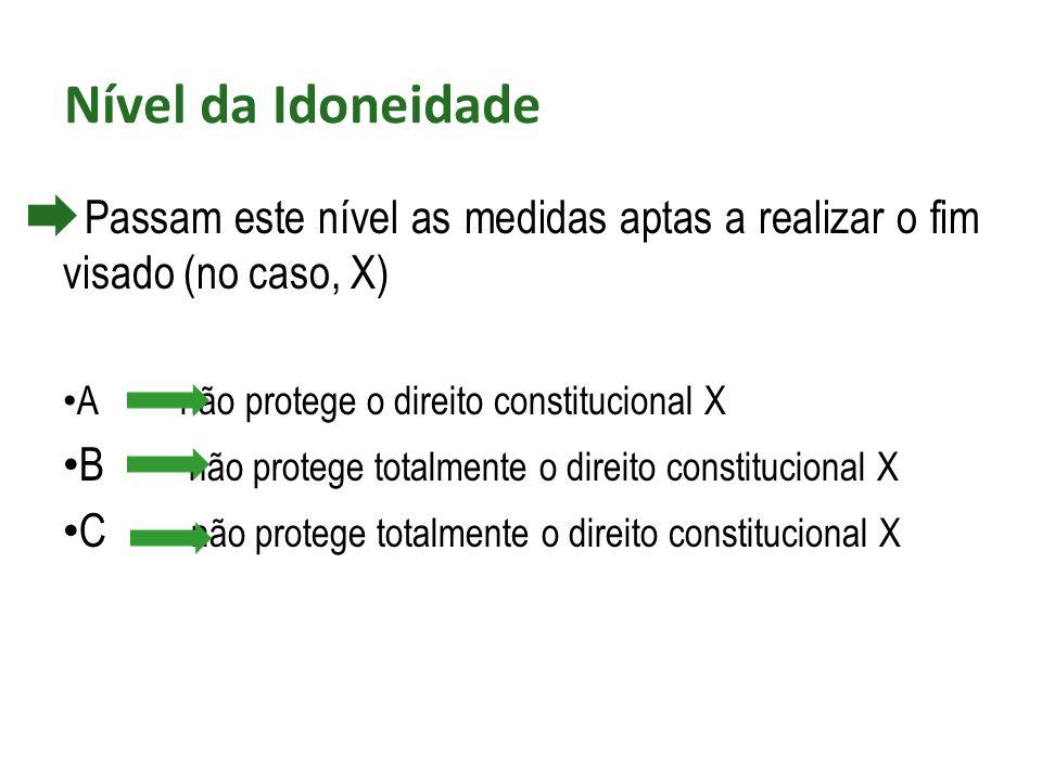 Nível da Idoneidade Passam este nível as medidas aptas a realizar o fim visado (no caso, X) A não protege o direito constitucional X.