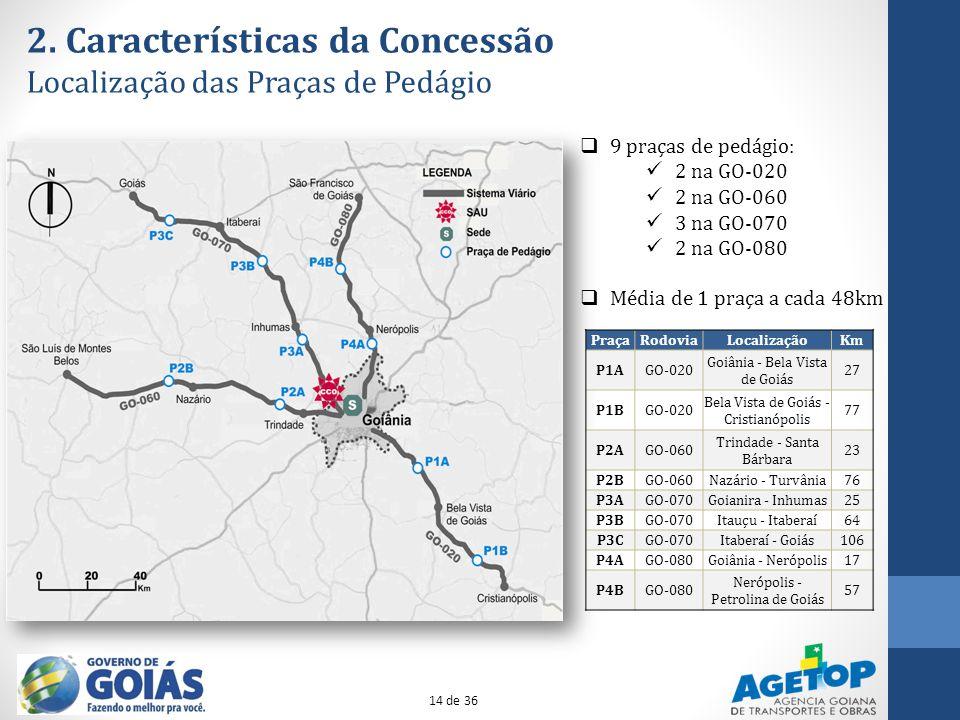 2. Características da Concessão Localização das Praças de Pedágio