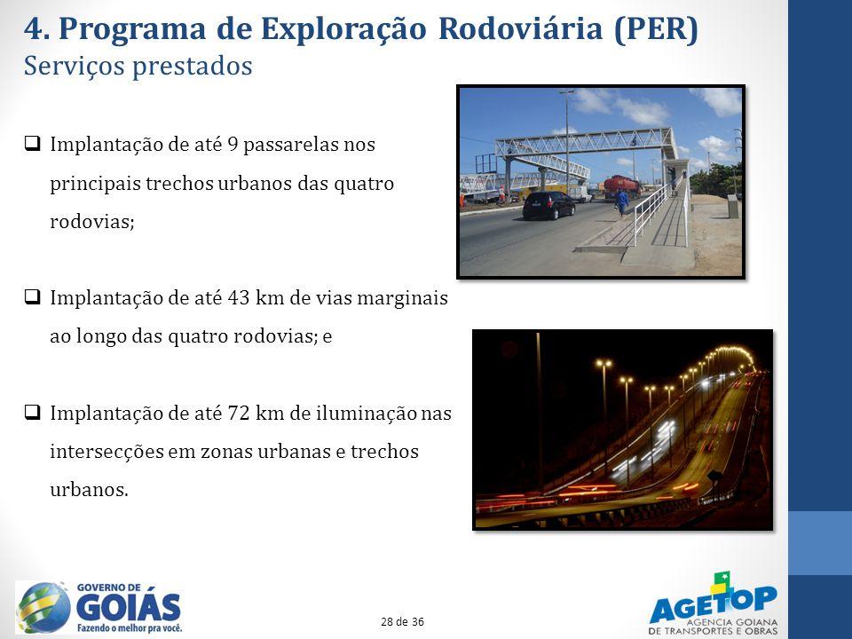 4. Programa de Exploração Rodoviária (PER)