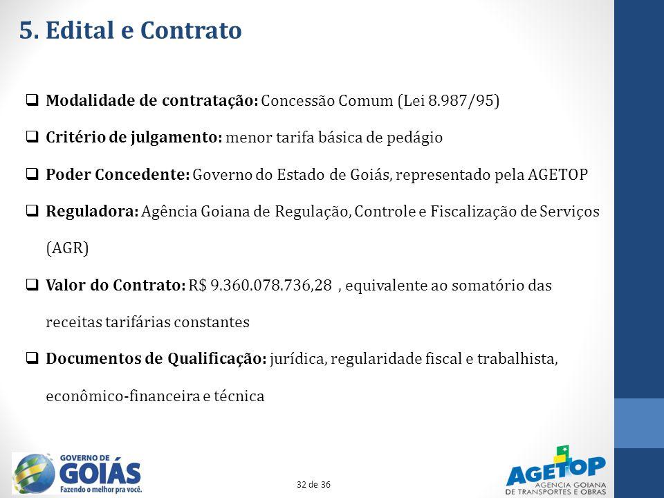 5. Edital e Contrato Modalidade de contratação: Concessão Comum (Lei 8.987/95) Critério de julgamento: menor tarifa básica de pedágio.