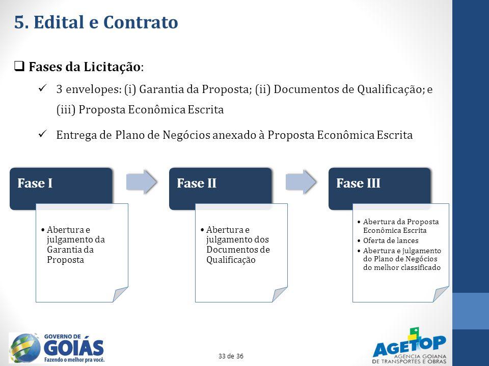 5. Edital e Contrato Fases da Licitação: Fase I Fase II Fase III