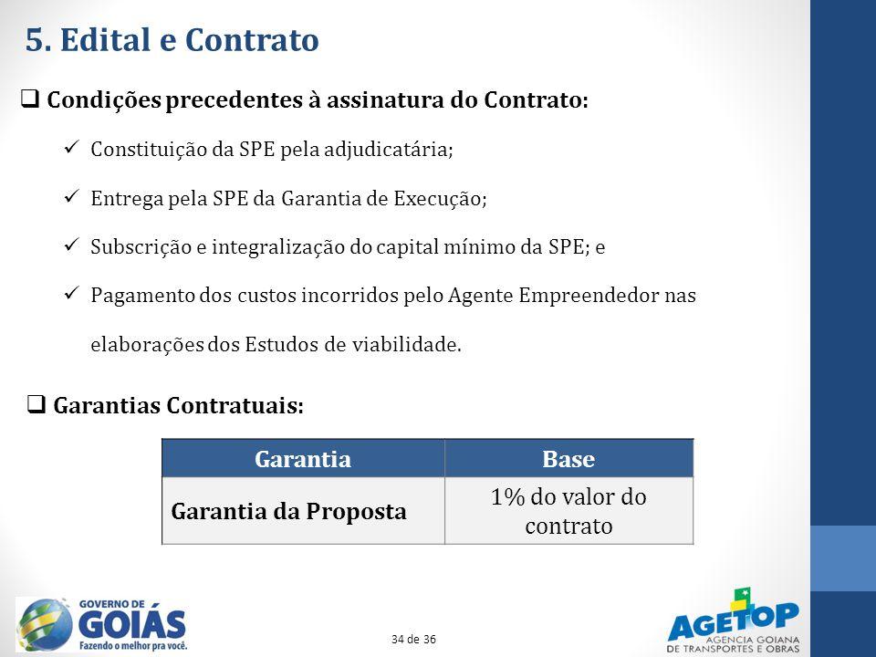 5. Edital e Contrato Condições precedentes à assinatura do Contrato: