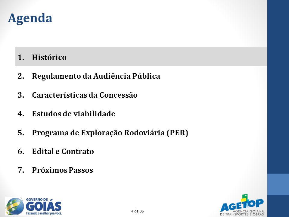 Agenda Histórico Regulamento da Audiência Pública