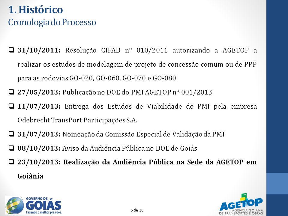 1. Histórico Cronologia do Processo