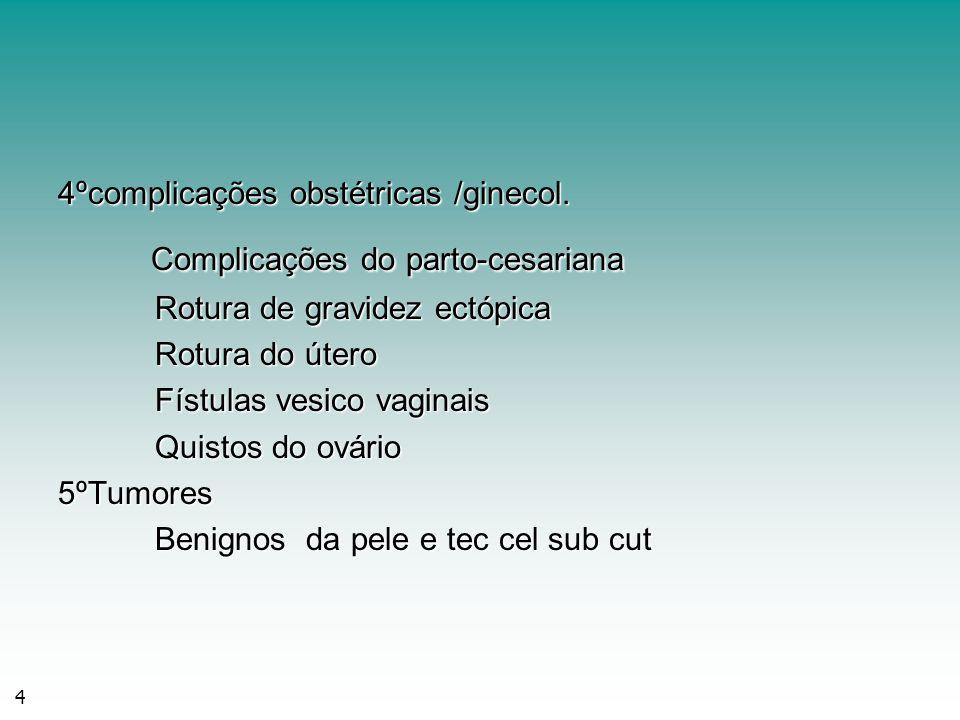 Complicações do parto-cesariana