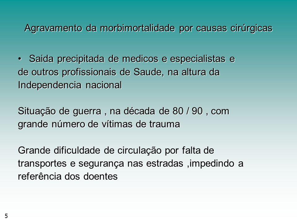Agravamento da morbimortalidade por causas cirúrgicas
