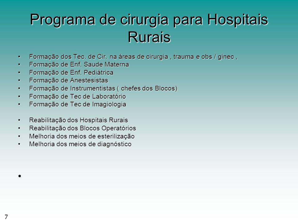 Programa de cirurgia para Hospitais Rurais