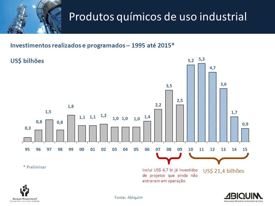 Produtos químicos de uso industrial