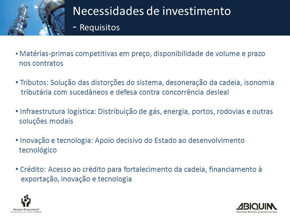 Necessidades de investimento - Requisitos