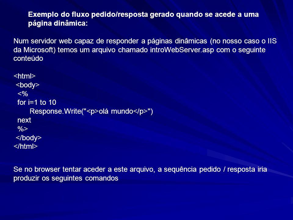 Exemplo do fluxo pedido/resposta gerado quando se acede a uma página dinâmica: