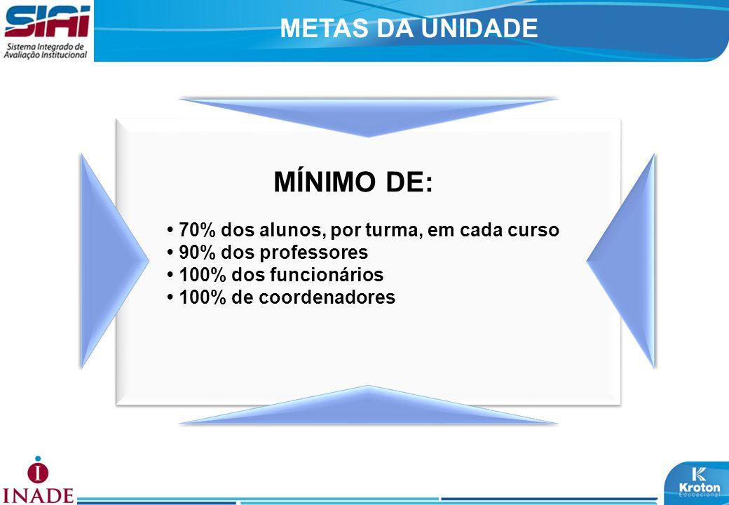 MAPA DE FUNÇÕES ESTRATÉGICAS REPRESENTANTE DE CLASSE