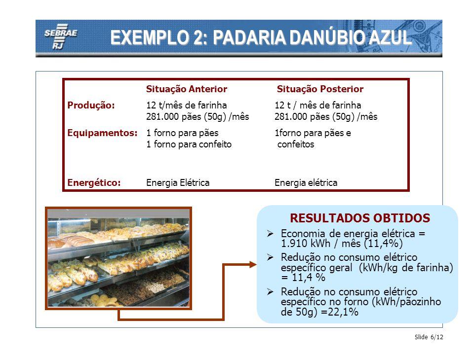 EXEMPLO 2: PADARIA DANÚBIO AZUL