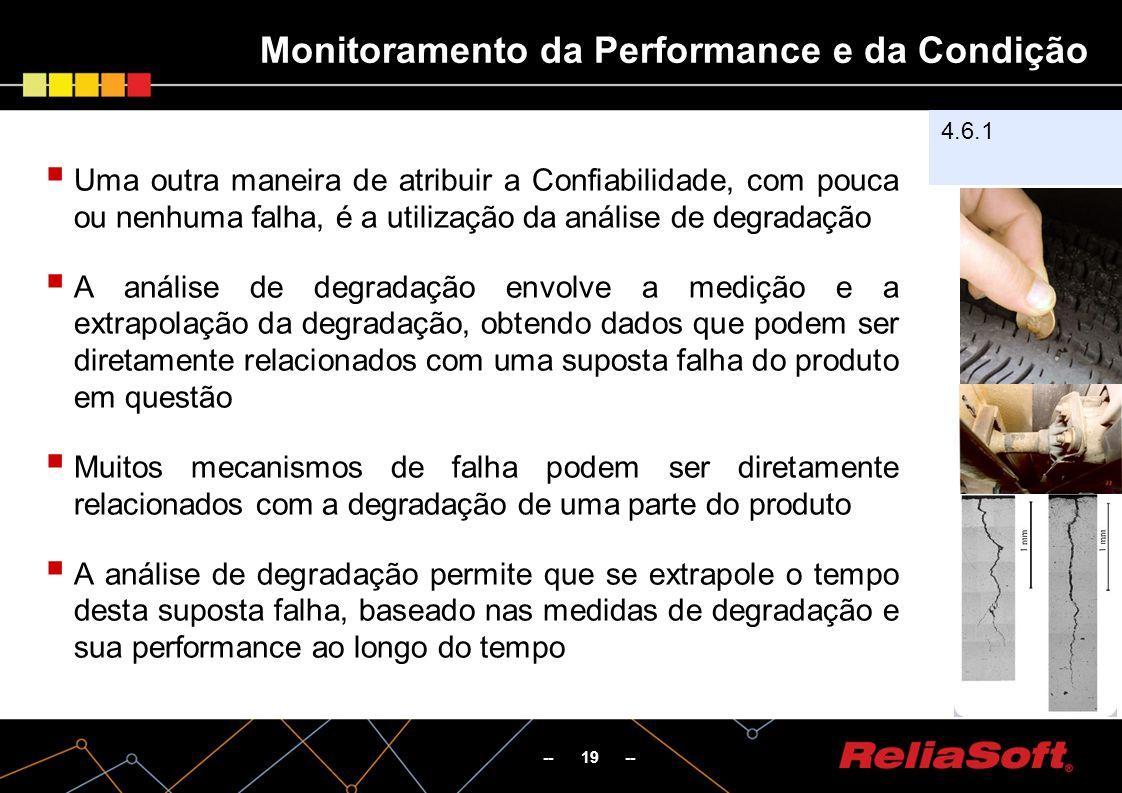 Monitoramento da Performance e da Condição