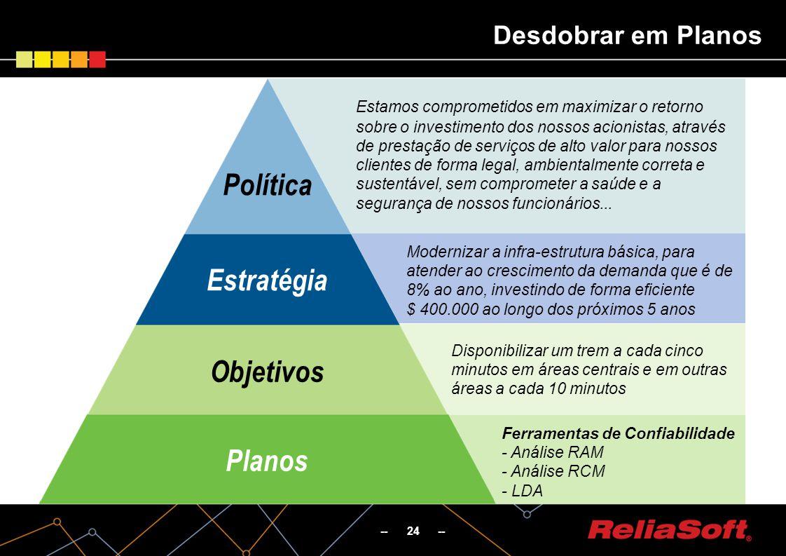 Política Estratégia Objetivos Planos