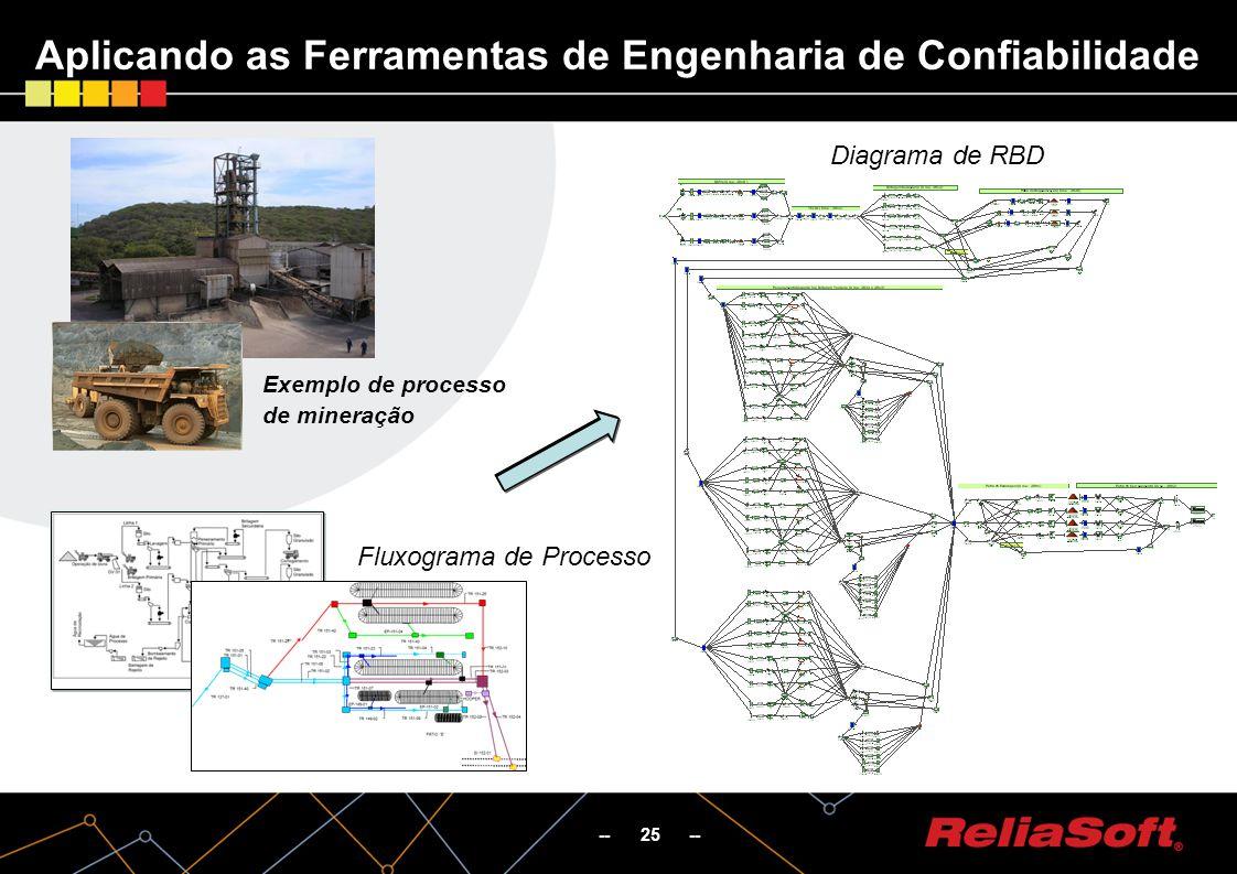 Aplicando as Ferramentas de Engenharia de Confiabilidade