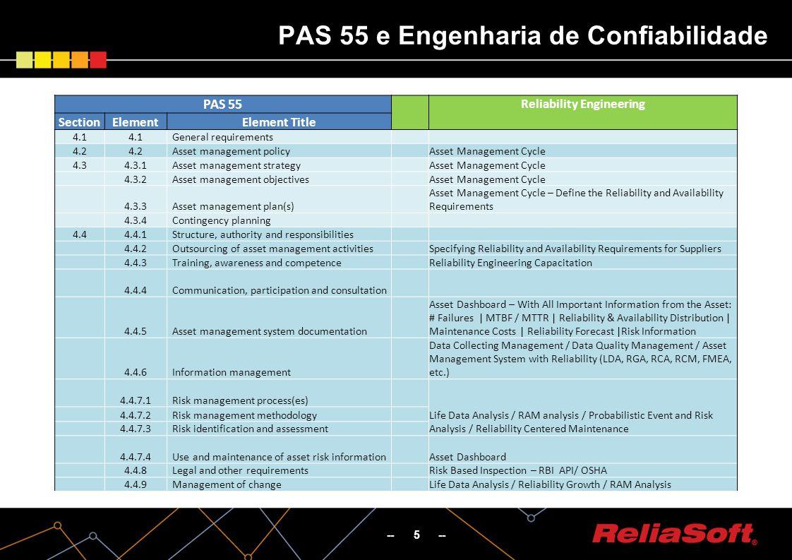 PAS 55 e Engenharia de Confiabilidade