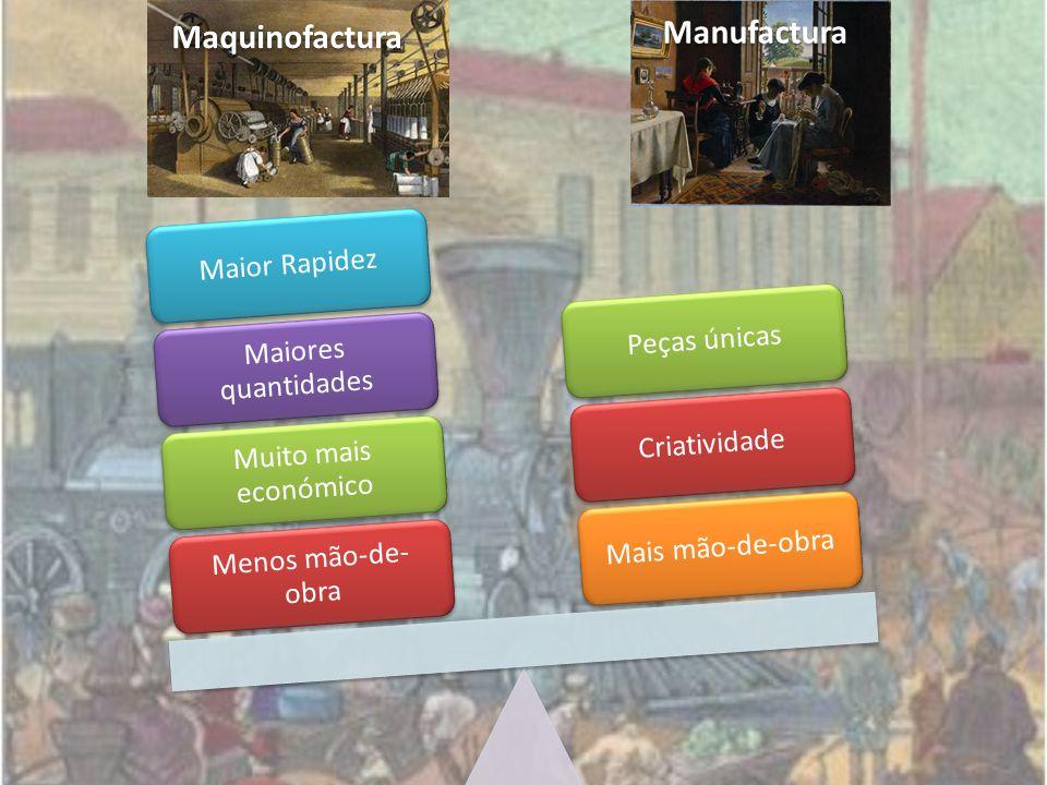 Maquinofactura Menos mão-de-obra. Muito mais económico. Maiores quantidades. Maior Rapidez. Manufactura.