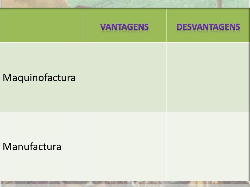 Vantagens Desvantagens Maquinofactura Manufactura