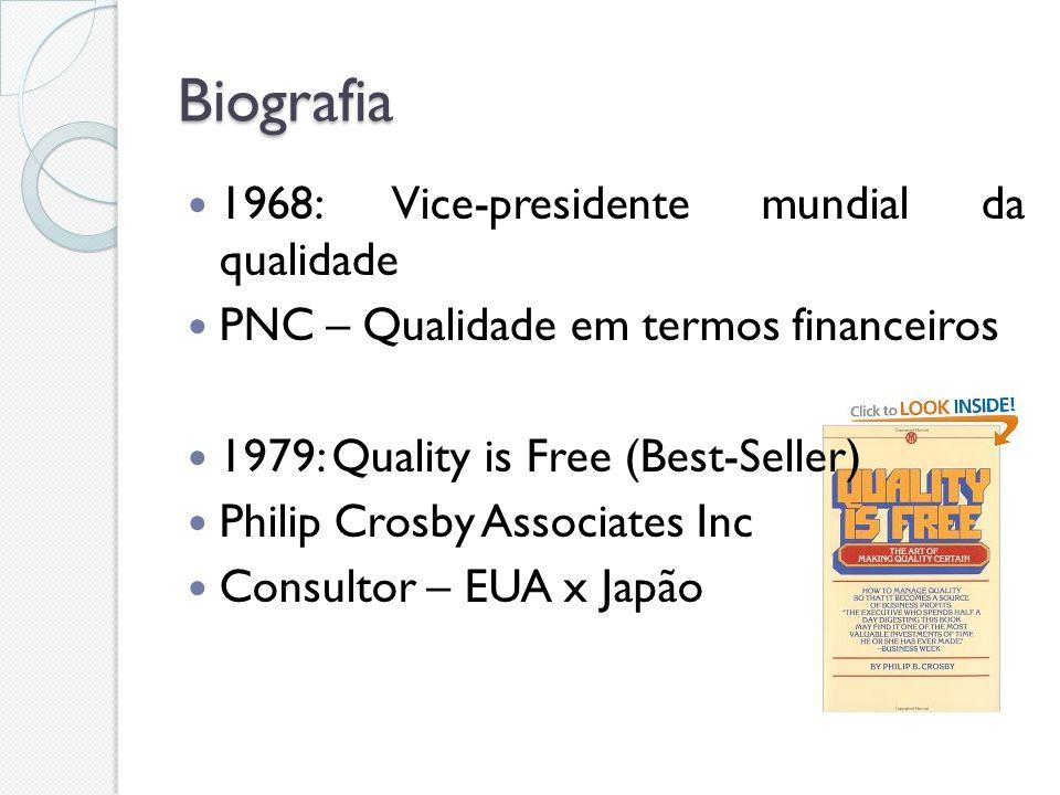 Biografia 1968: Vice-presidente mundial da qualidade