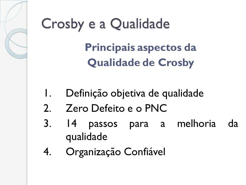 Crosby e a Qualidade