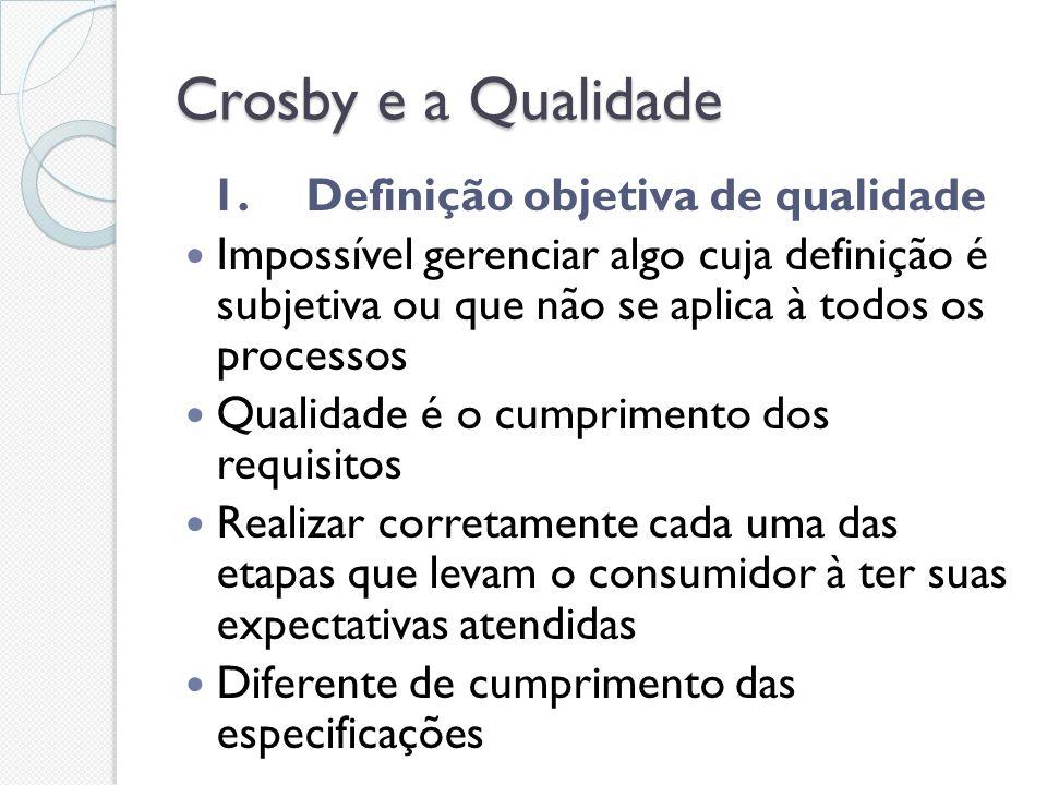 1. Definição objetiva de qualidade