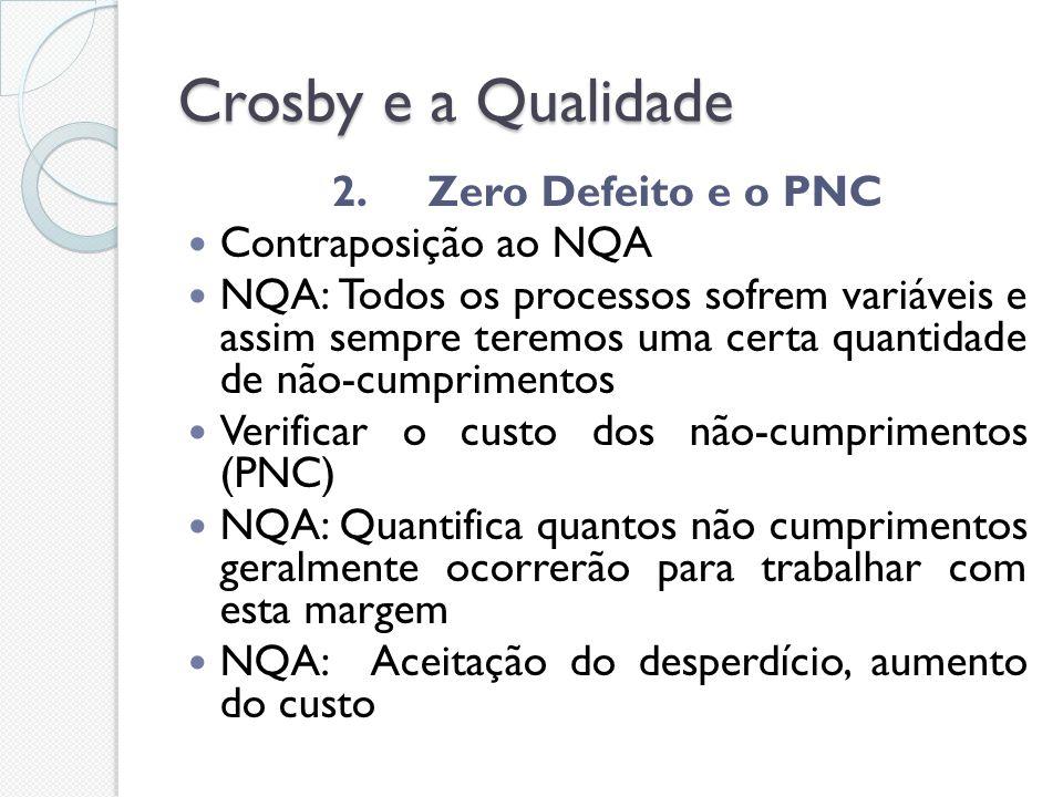 Crosby e a Qualidade 2. Zero Defeito e o PNC Contraposição ao NQA
