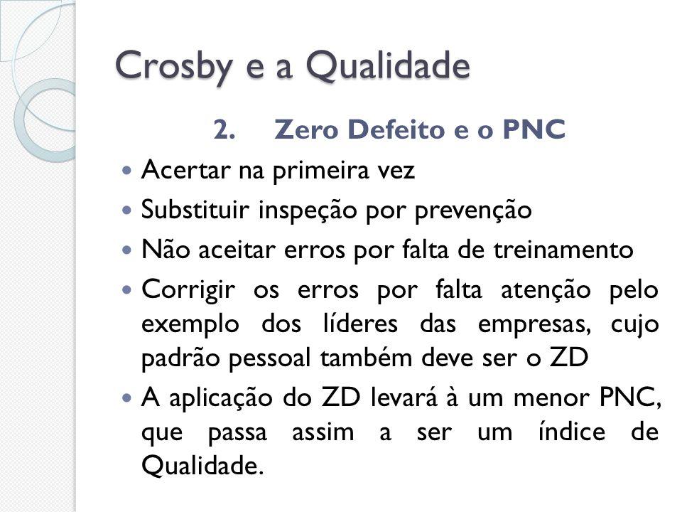 Crosby e a Qualidade 2. Zero Defeito e o PNC Acertar na primeira vez