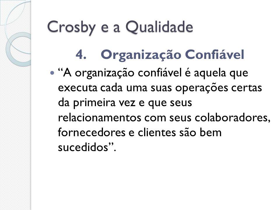 4. Organização Confiável